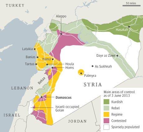 Syria conflict war scenarios